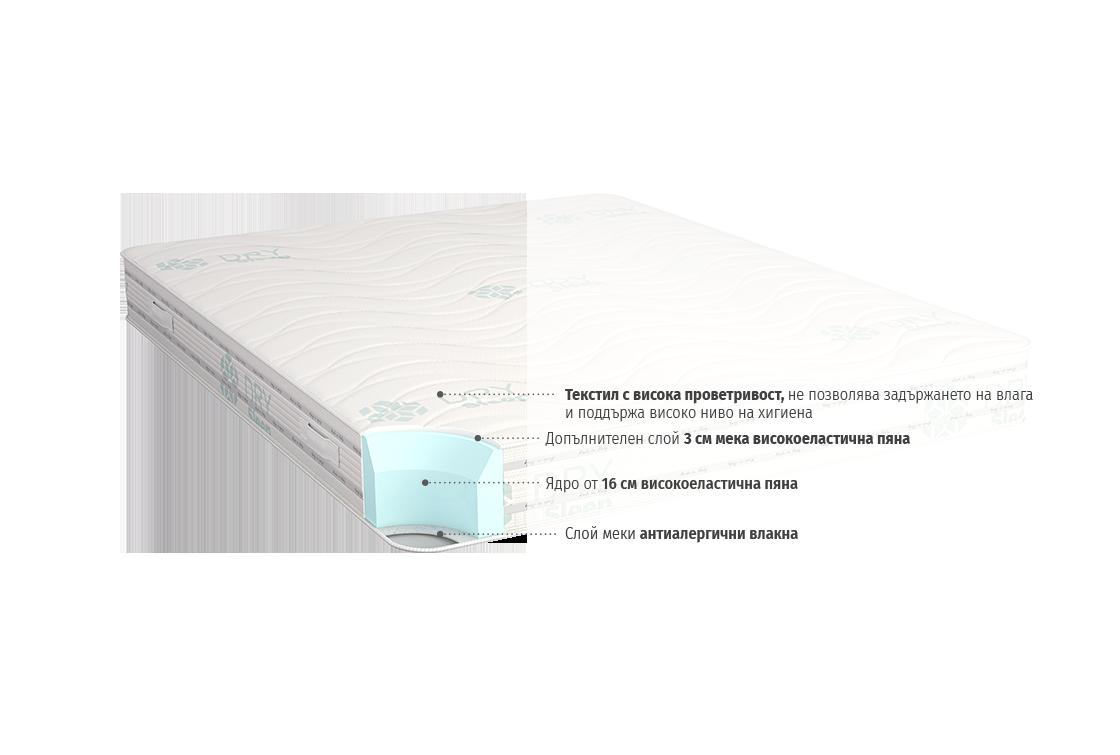 DuoSense-cut-mattress