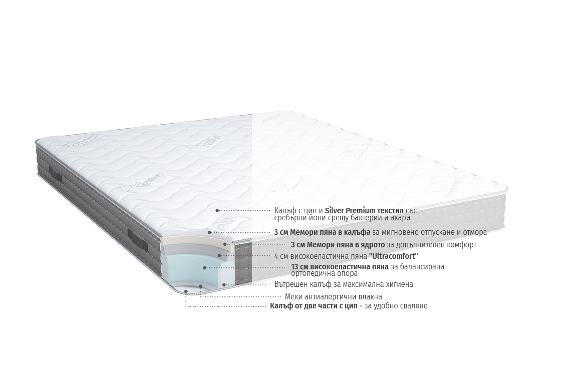 Silver Plus-CUT-mattress